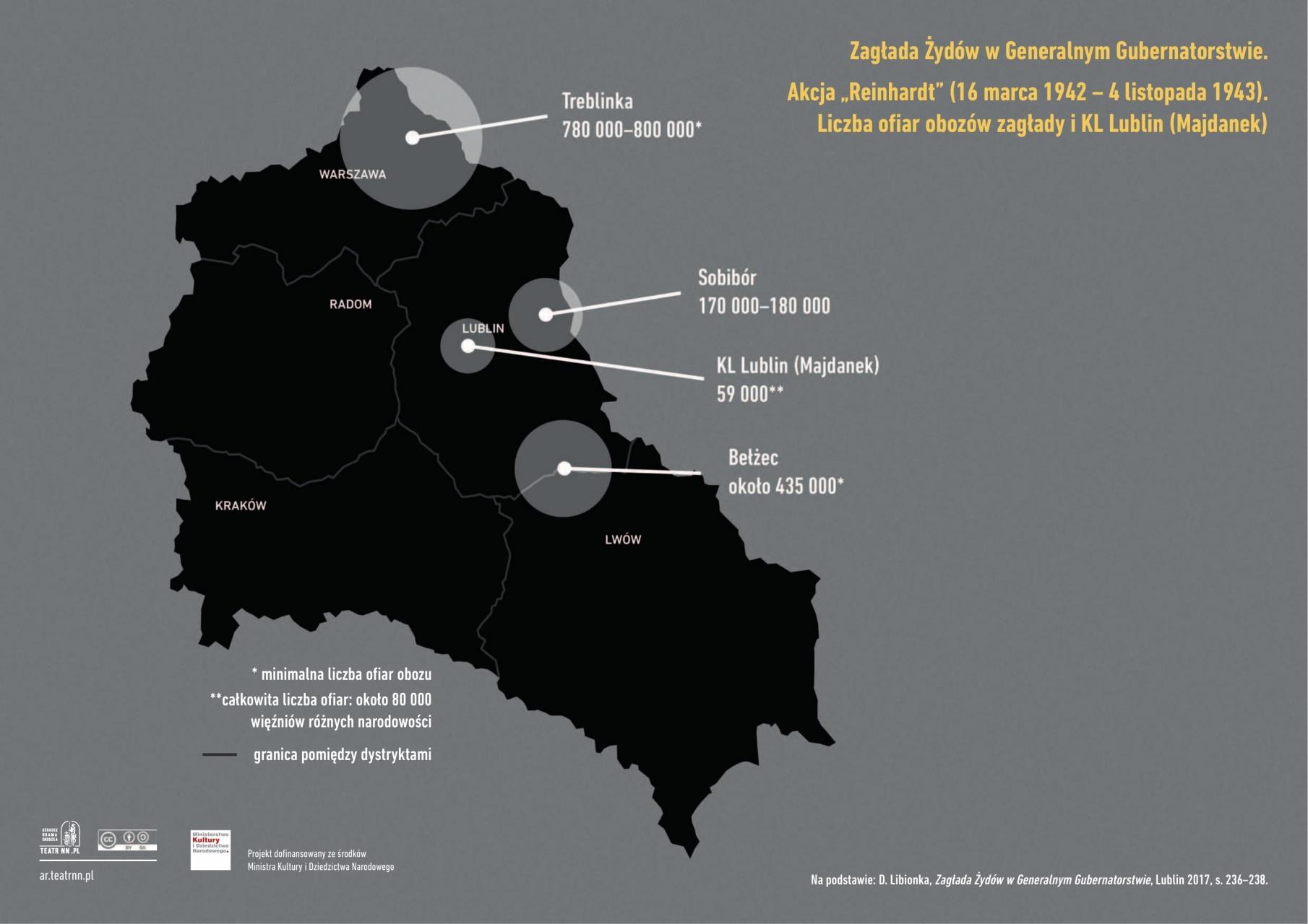 """Akcja """"Reinhardt"""" w Lublinie – zagłada Żydów w dystrykcie lubelskim – wprowadzenie do zagadnienia"""